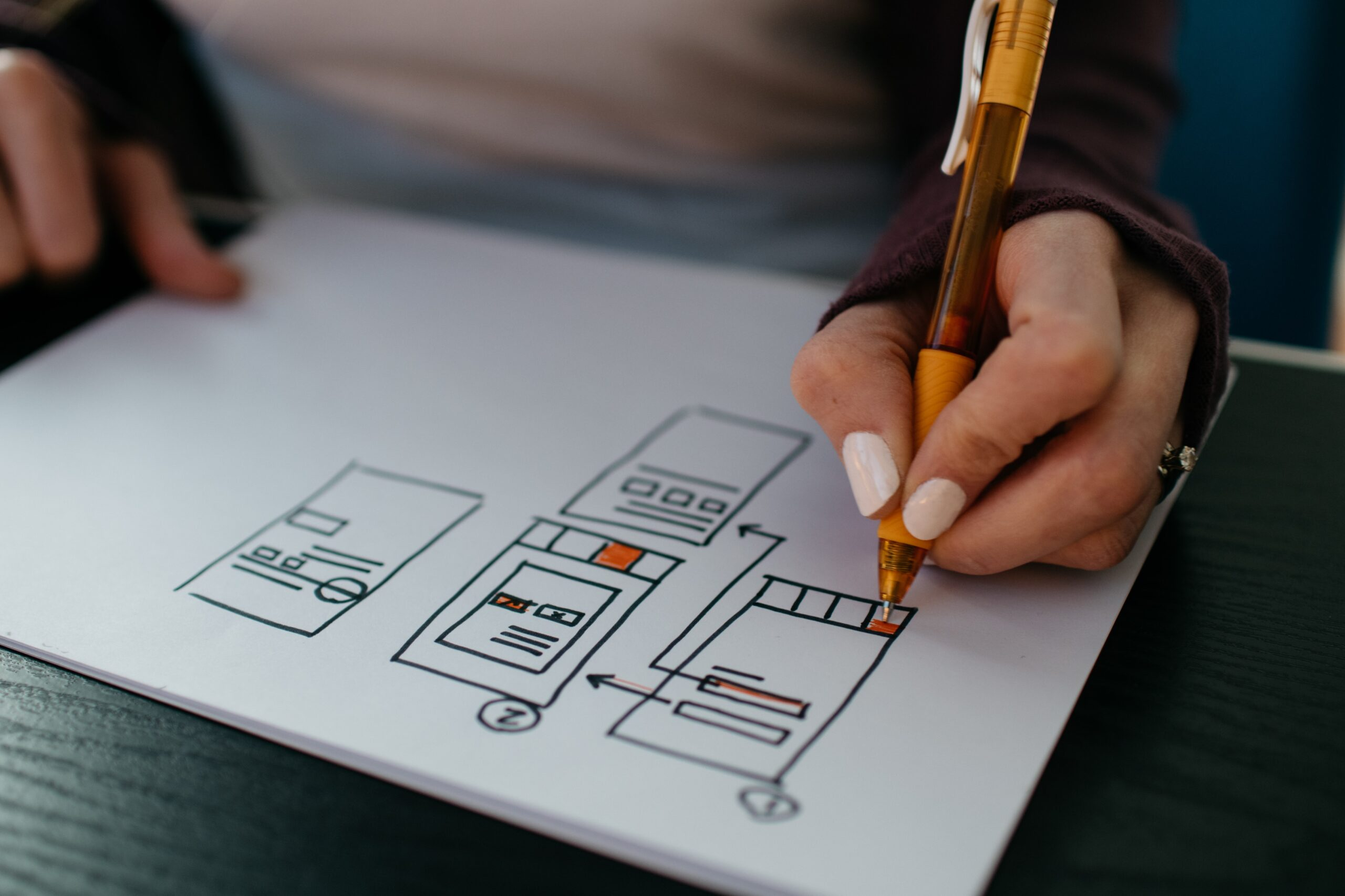 How can UX design help to improve the sales and conversions of business? - Grove86